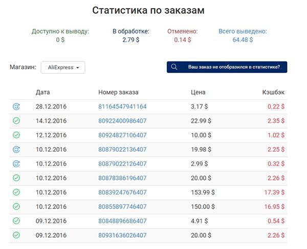 epn_statistics1